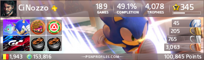 http://card.psnprofiles.com/1/CiNozzo.png