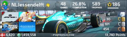 PS4 Stats