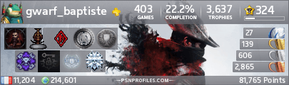 gwarf PSN profile